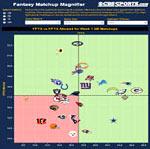 Match Magnifier