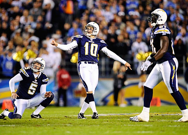 In Nate Kaeding, the Chargers have one of the most accurate kickers in the league. (Getty Images)