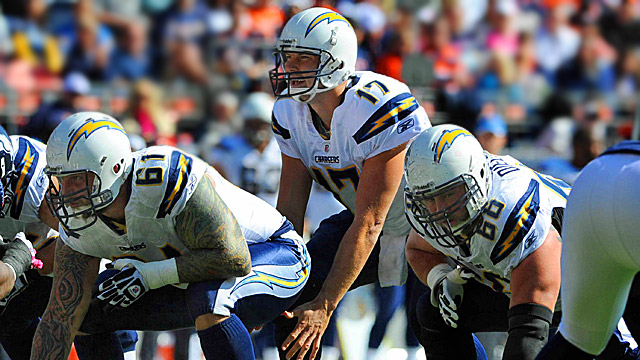 The Chargers are 4-1 and that's good news for a team that rarely loses down the stretch. (US Presswire)