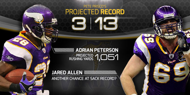 85ef9bc31 Minnesota Vikings - NFL - CBSSports.com