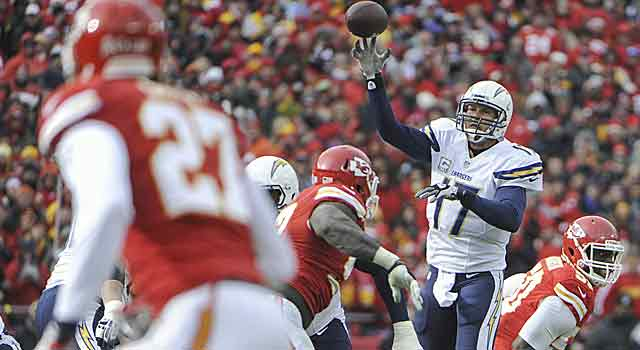 You better get pressure on Philip Rivers or he will chew you up. (USATSI)