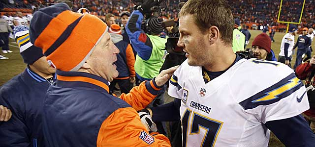 Philip Rivers and the Chargers got the best of John Fox and the Broncos last time out. (USATSI)