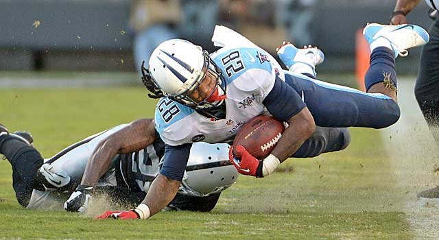 Chris Johnson gained 1,077 yards for the Titans despite a painful knee issue.  (USATSI)