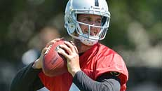Camp battles: AFC West