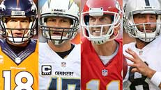AFC West: Best/worst case