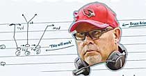 Bruce Arians(screen grab)